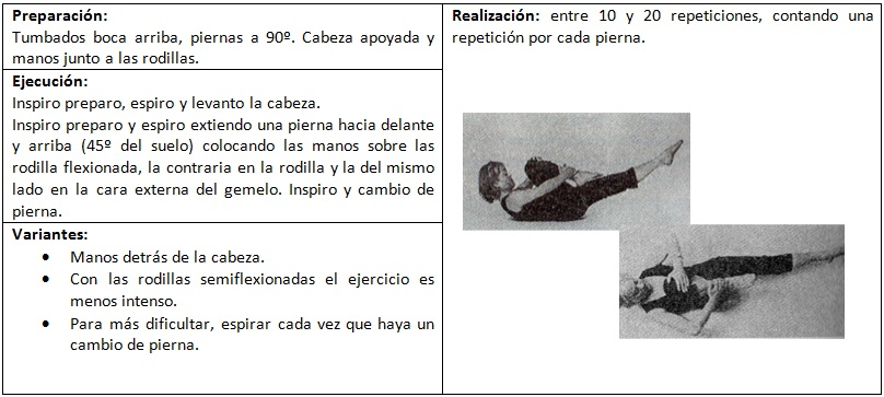 5.       SINGLE LEG STRETCH  ESTIRAMIENTO DE UNA PIERNA