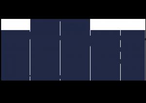 logotipo-vitae-pantone-533c